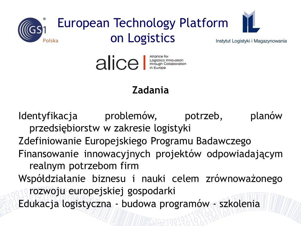 European Technology Platform on Logistics Zadania Identyfikacja problemów, potrzeb, planów przedsiębiorstw w zakresie logistyki Zdefiniowanie Europejs