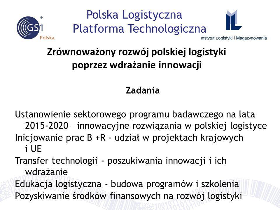 Polska Logistyczna Platforma Technologiczna Zrównoważony rozwój polskiej logistyki poprzez wdrażanie innowacji Zadania Ustanowienie sektorowego programu badawczego na lata 2015-2020 – innowacyjne rozwiązania w polskiej logistyce Inicjowanie prac B +R - udział w projektach krajowych i UE Transfer technologii - poszukiwania innowacji i ich wdrażanie Edukacja logistyczna - budowa programów i szkolenia Pozyskiwanie środków finansowych na rozwój logistyki