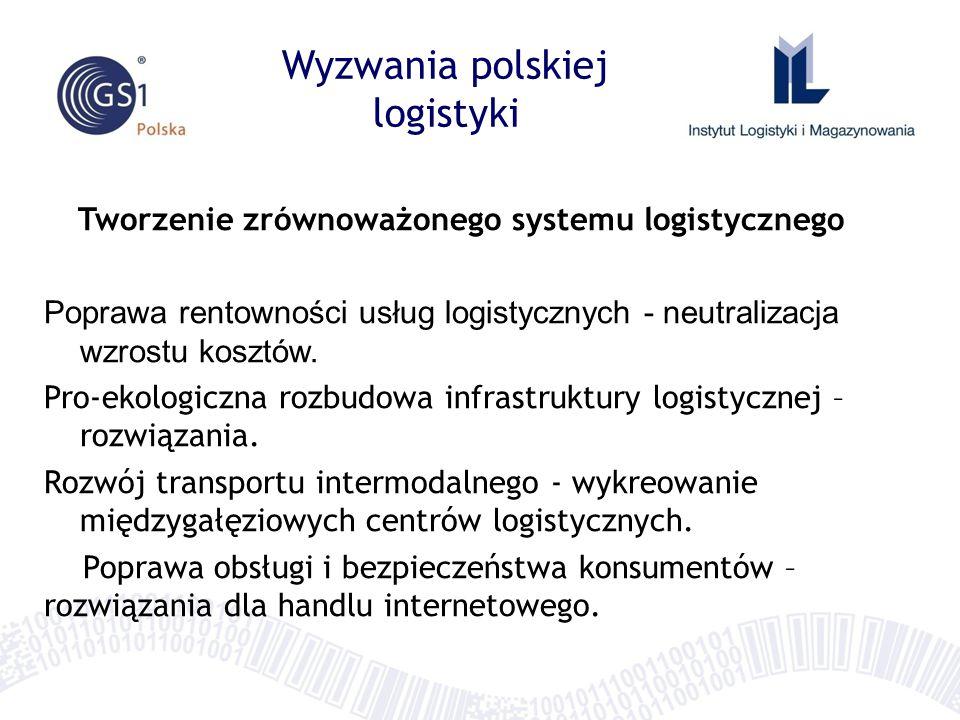 Wyzwania polskiej logistyki Tworzenie zrównoważonego systemu logistycznego Poprawa rentowności usług logistycznych - neutralizacja wzrostu kosztów. Pr