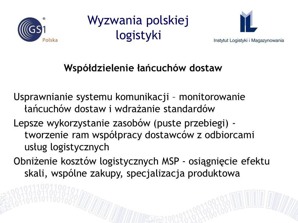Wyzwania polskiej logistyki Współdzielenie łańcuchów dostaw Usprawnianie systemu komunikacji – monitorowanie łańcuchów dostaw i wdrażanie standardów L