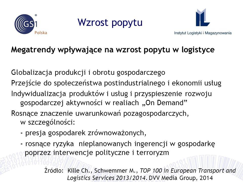 Wyzwania polskiej logistyki Współdzielenie łańcuchów dostaw Usprawnianie systemu komunikacji – monitorowanie łańcuchów dostaw i wdrażanie standardów Lepsze wykorzystanie zasobów (puste przebiegi) - tworzenie ram współpracy dostawców z odbiorcami usług logistycznych Obniżenie kosztów logistycznych MSP - osiągnięcie efektu skali, wspólne zakupy, specjalizacja produktowa