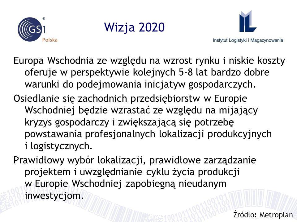 Wizja 2020 Europa Wschodnia ze względu na wzrost rynku i niskie koszty oferuje w perspektywie kolejnych 5-8 lat bardzo dobre warunki do podejmowania i