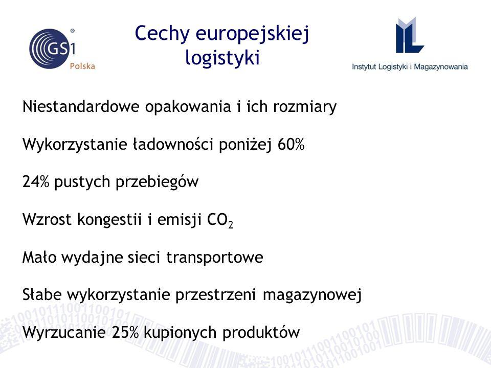 Cechy europejskiej logistyki Niestandardowe opakowania i ich rozmiary Wykorzystanie ładowności poniżej 60% 24% pustych przebiegów Wzrost kongestii i emisji CO 2 Mało wydajne sieci transportowe Słabe wykorzystanie przestrzeni magazynowej Wyrzucanie 25% kupionych produktów