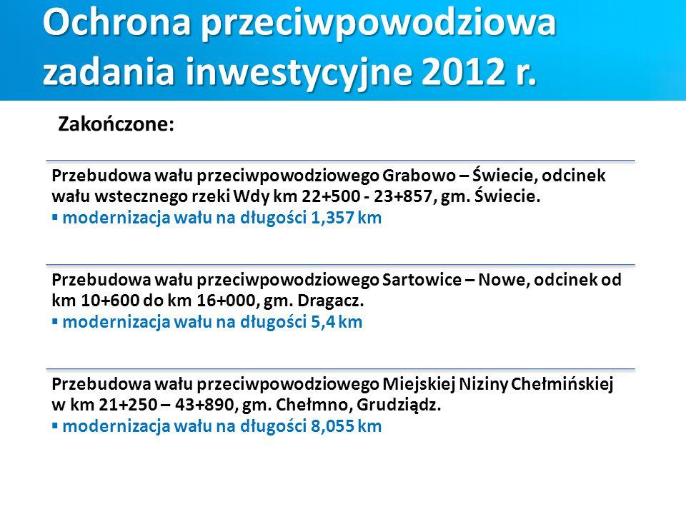 Ochrona przeciwpowodziowa zadania inwestycyjne 2012 r. Przebudowa wału przeciwpowodziowego Grabowo – Świecie, odcinek wału wstecznego rzeki Wdy km 22+