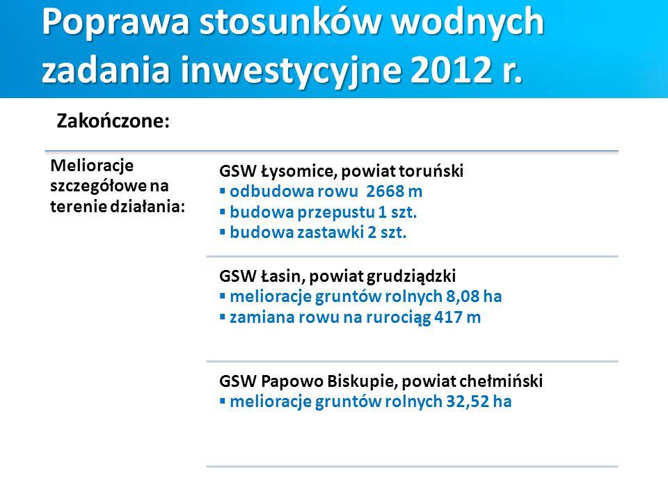 Poprawa stosunków wodnych zadania inwestycyjne 2012 r. Melioracje szczegółowe na terenie działania: GSW Łysomice, powiat toruński ▪ odbudowa rowu 2668
