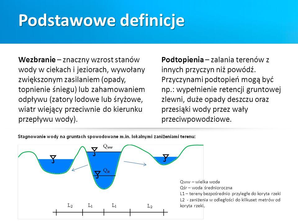 Podstawowe definicje Wezbranie – znaczny wzrost stanów wody w ciekach i jeziorach, wywołany zwiększonym zasilaniem (opady, topnienie śniegu) lub zaham