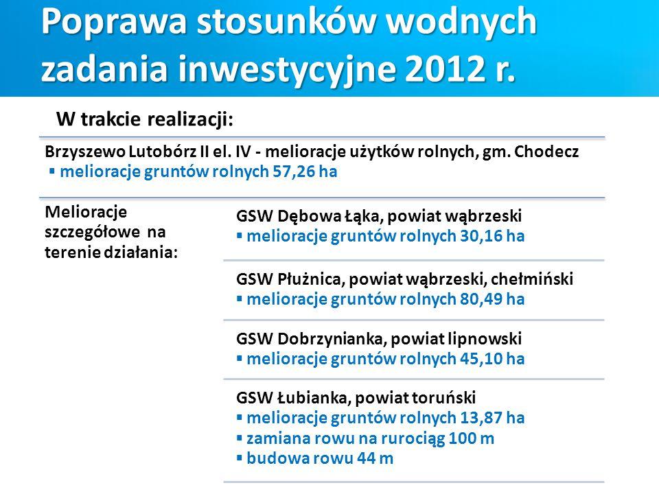 Poprawa stosunków wodnych zadania inwestycyjne 2012 r. Brzyszewo Lutobórz II el. IV - melioracje użytków rolnych, gm. Chodecz ▪ melioracje gruntów rol