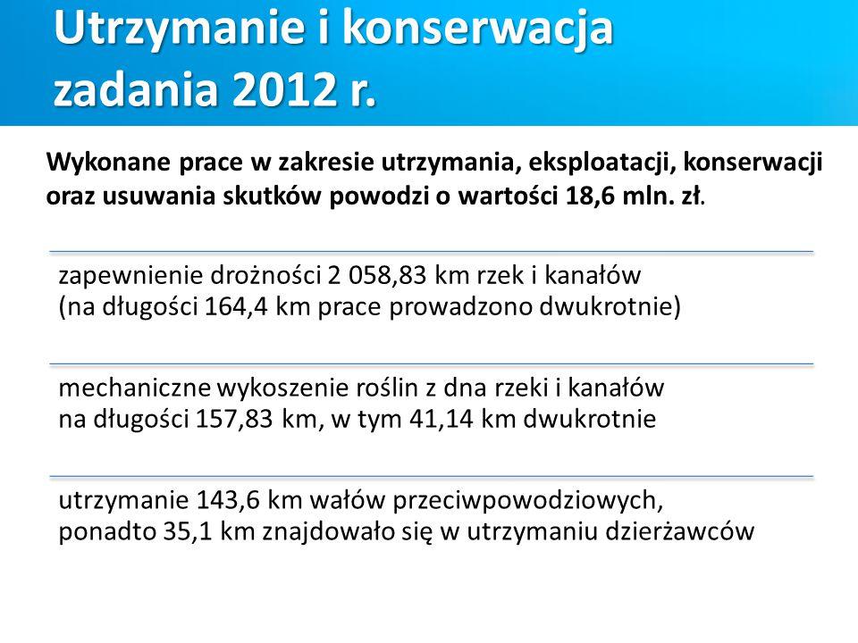 Utrzymanie i konserwacja zadania 2012 r. Wykonane prace w zakresie utrzymania, eksploatacji, konserwacji oraz usuwania skutków powodzi o wartości 18,6
