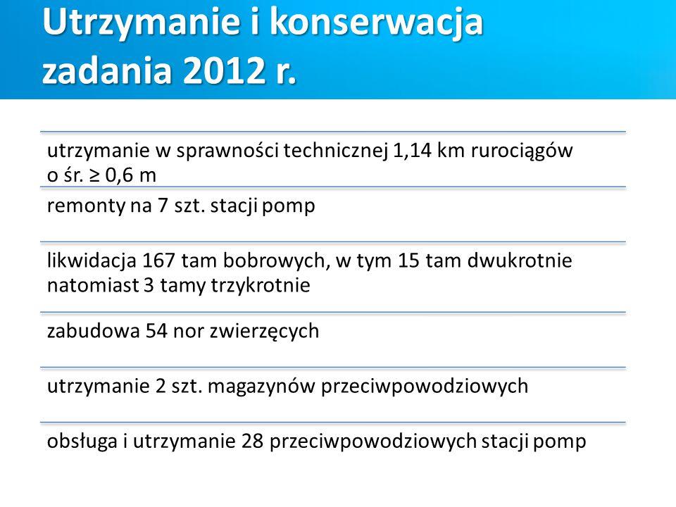 Utrzymanie i konserwacja zadania 2012 r. utrzymanie w sprawności technicznej 1,14 km rurociągów o śr. ≥ 0,6 m remonty na 7 szt. stacji pomp likwidacja