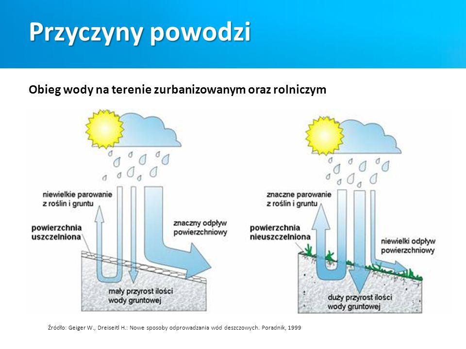 Przyczyny powodzi Postępująca urbanizacja powoduje: wzrost wielkości spływu powierzchniowego przy jednoczesnym zmniejszeniu infiltracji gruntowej przez co zwiększa się: częstotliwość występowania i intensywność ekstremalnych zjawisk hydrologicznych w stopniu zależnym od: sposobu pokrycia terenu procentowego udziału oraz lokalizacji powierzchni uszczelnionych na terenie zlewni