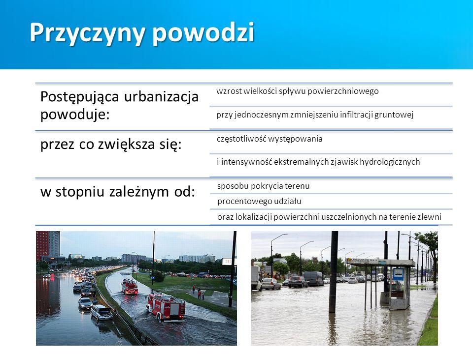 Przyczyny powodzi Postępująca urbanizacja powoduje: wzrost wielkości spływu powierzchniowego przy jednoczesnym zmniejszeniu infiltracji gruntowej prze