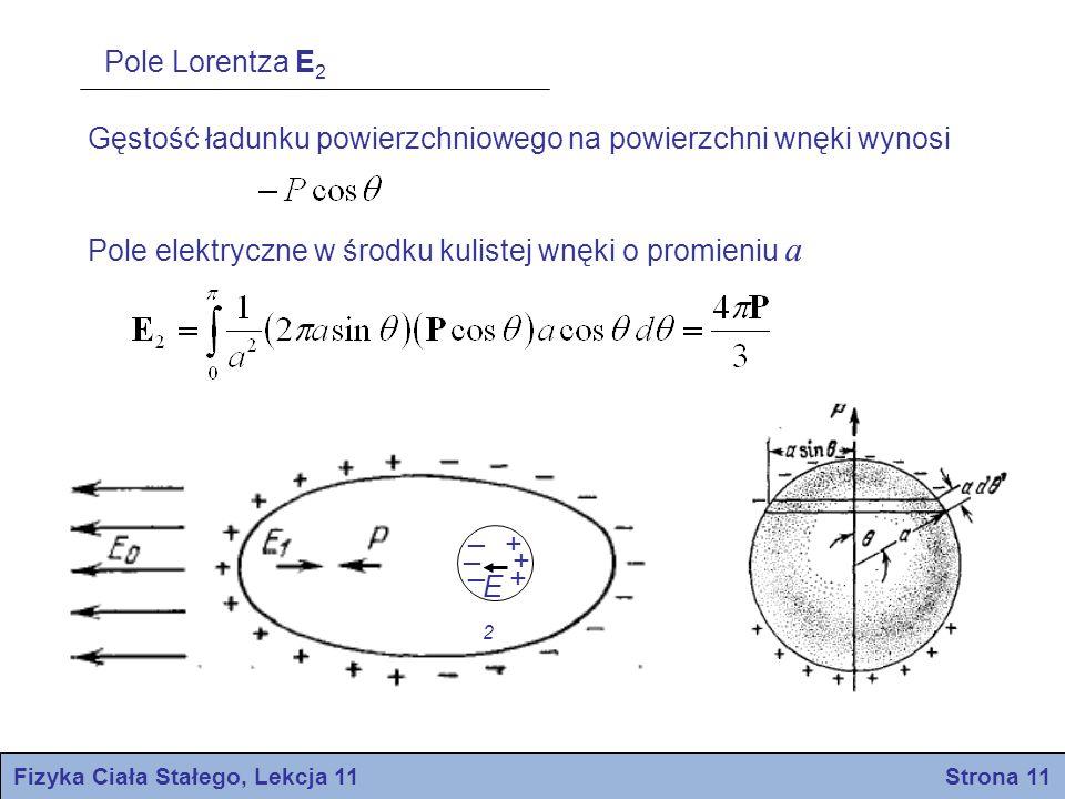 Fizyka Ciała Stałego, Lekcja 11 Strona 11 Pole Lorentza E 2 Gęstość ładunku powierzchniowego na powierzchni wnęki wynosi Pole elektryczne w środku kul