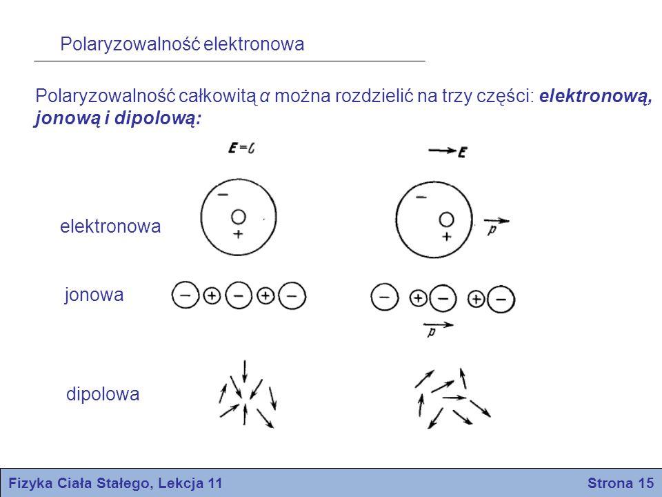 Fizyka Ciała Stałego, Lekcja 11 Strona 15 Polaryzowalność elektronowa Polaryzowalność całkowitą α można rozdzielić na trzy części: elektronową, jonową