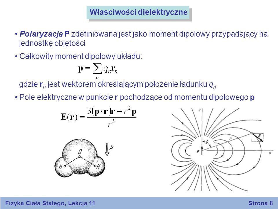 Lokalne pole elektryczne w pobliżu atomu Pole elektryczne w pobliżu dowolnego atomu zwane jest polem lokalnym E lok Pole lokalne jest sumą pola elektrycznego E 0 pochodzącego ze źródeł zewnętrznych oraz pola dipoli znajdujących się wewnątrz próbki Pole dipolowe rozkłada się na kilka części: gdzie E 0 – zewnętrzne pole elektryczne pochodzące ze źródeł zewnętrznych E 1 – pole depolaryzacji wynikające z polaryzacji ładunków na zewnętrznej powierzchni próbki E 2 – lorentzowskie pole wnęki: pole pochodzące od ładunków polaryzacyjnych znajdujących się ba wewnętrznej powierzchni wnęki, wyciętej w próbce tak, że rozpatrywany atom jest środkiem wnęki E 3 – pole pochodzące od atomów znajdujących się wewnątrz wnęki Fizyka Ciała Stałego, Lekcja 11 Strona 9