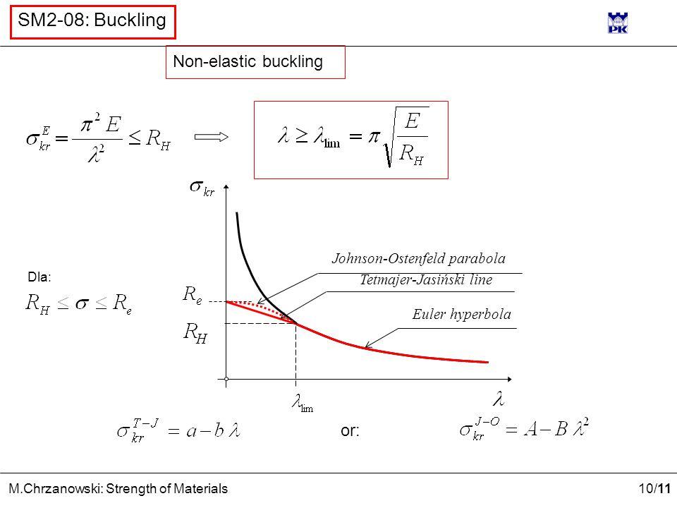10 /11 M.Chrzanowski: Strength of Materials SM2-08: Buckling Euler hyperbola Tetmajer-Jasiński lineJohnson-Ostenfeld parabola Dla: or: Non-elastic buc