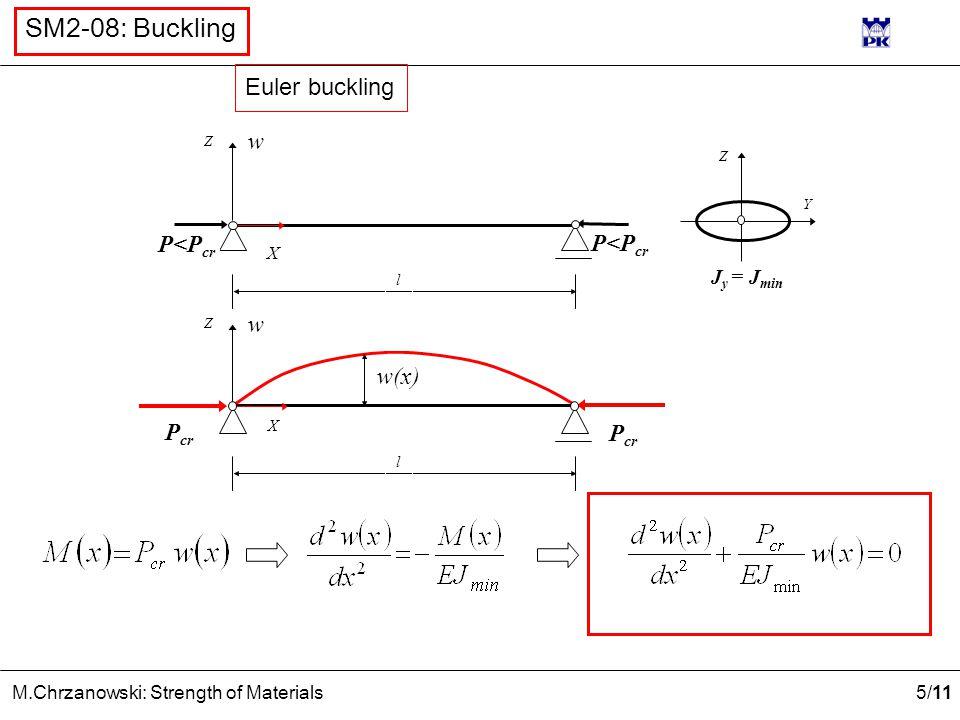 5 /11 M.Chrzanowski: Strength of Materials SM2-08: Buckling J y = J min Y Z P<P cr P cr w l Z X w(x) Z w l X P<P cr Euler buckling