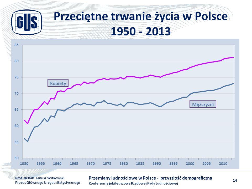 Przeciętne trwanie życia w Polsce 1950 - 2013 Przemiany ludnościowe w Polsce - przyszłość demograficzna Konferencja jubileuszowa Rządowej Rady Ludnośc