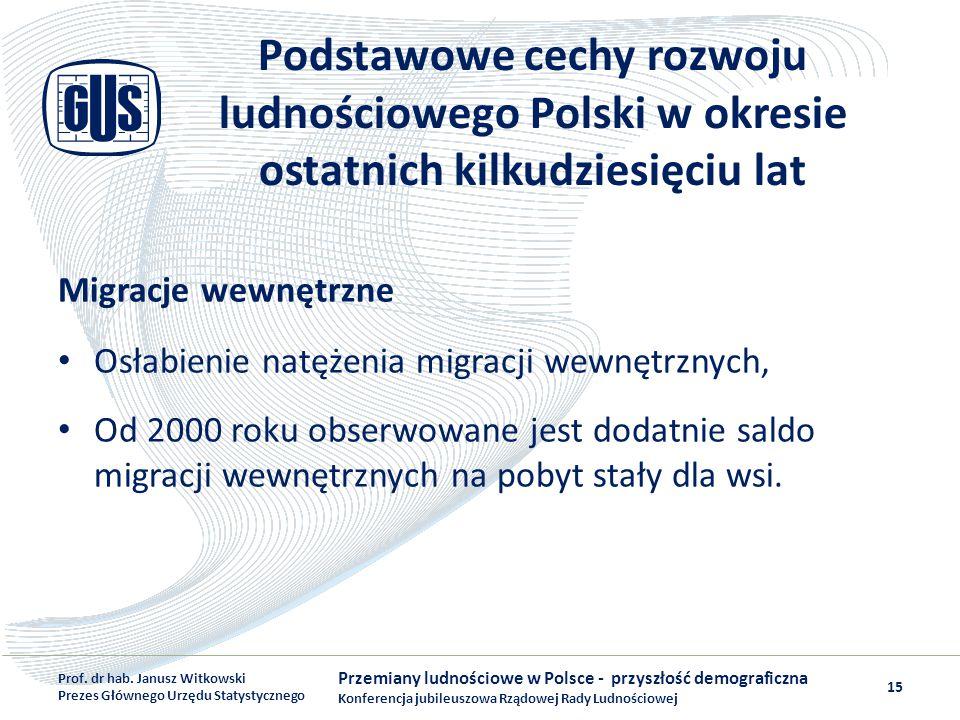 Podstawowe cechy rozwoju ludnościowego Polski w okresie ostatnich kilkudziesięciu lat Migracje wewnętrzne Osłabienie natężenia migracji wewnętrznych,