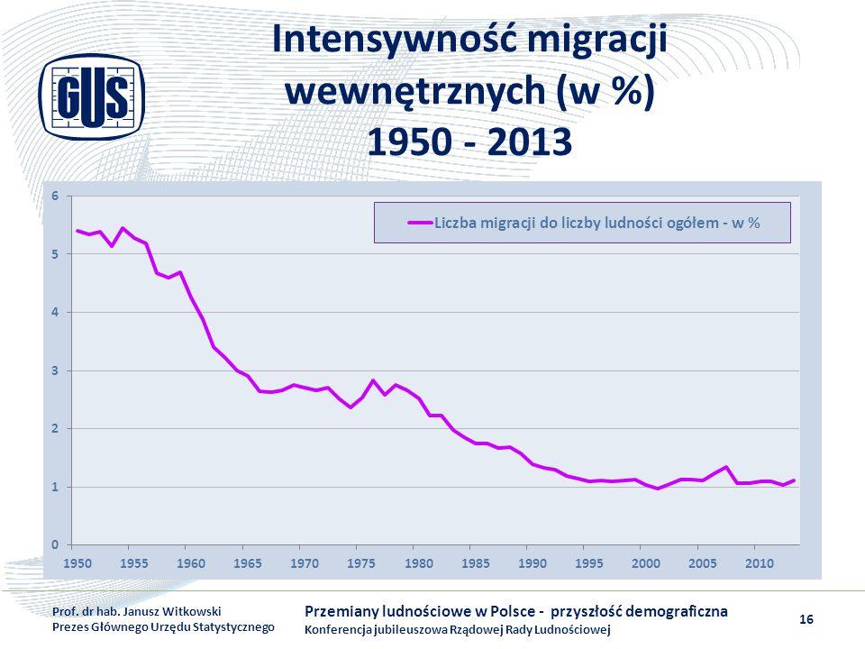 Intensywność migracji wewnętrznych (w %) 1950 - 2013 Przemiany ludnościowe w Polsce - przyszłość demograficzna Konferencja jubileuszowa Rządowej Rady