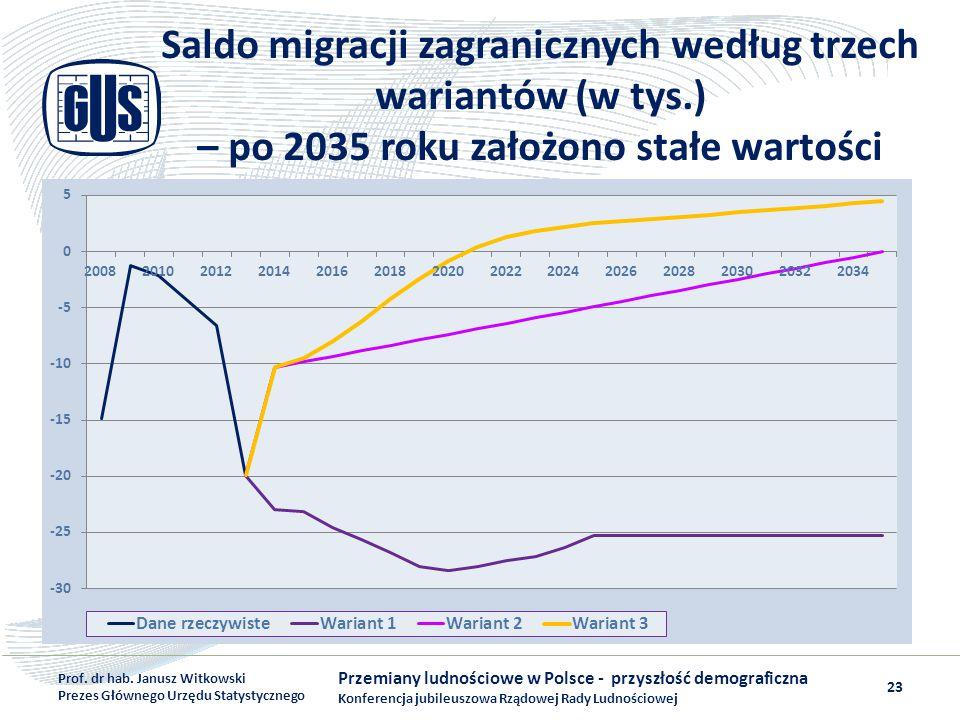 Saldo migracji zagranicznych według trzech wariantów (w tys.) – po 2035 roku założono stałe wartości Przemiany ludnościowe w Polsce - przyszłość demog