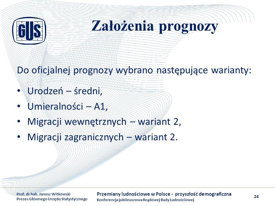 Założenia prognozy Do oficjalnej prognozy wybrano następujące warianty: Urodzeń – średni, Umieralności – A1, Migracji wewnętrznych – wariant 2, Migrac