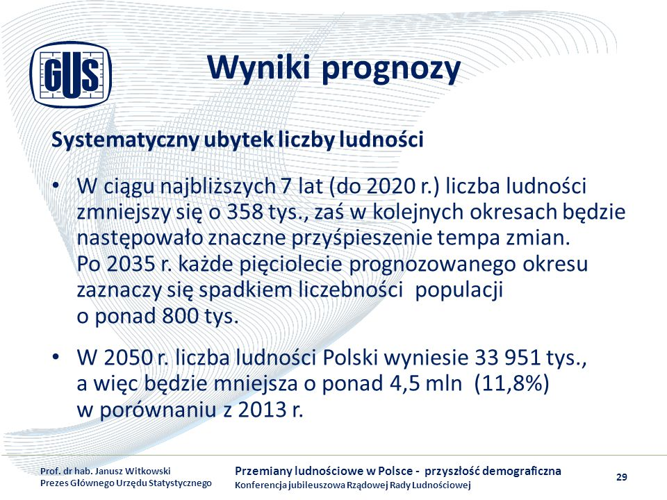 Wyniki prognozy Systematyczny ubytek liczby ludności W ciągu najbliższych 7 lat (do 2020 r.) liczba ludności zmniejszy się o 358 tys., zaś w kolejnych