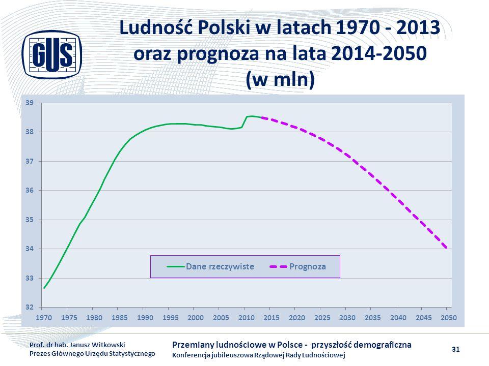 Ludność Polski w latach 1970 - 2013 oraz prognoza na lata 2014-2050 (w mln) Przemiany ludnościowe w Polsce - przyszłość demograficzna Konferencja jubi