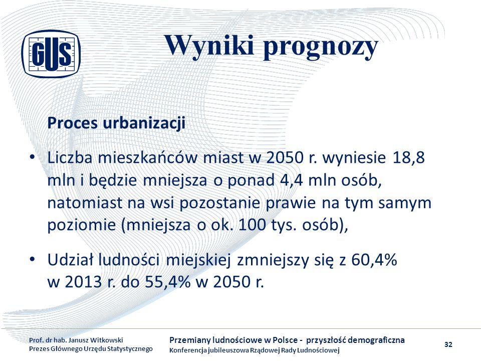 Wyniki prognozy Proces urbanizacji Liczba mieszkańców miast w 2050 r. wyniesie 18,8 mln i będzie mniejsza o ponad 4,4 mln osób, natomiast na wsi pozos