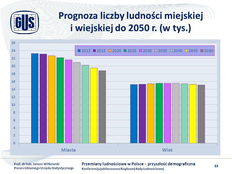 Prognoza liczby ludności miejskiej i wiejskiej do 2050 r. (w tys.) Przemiany ludnościowe w Polsce - przyszłość demograficzna Konferencja jubileuszowa
