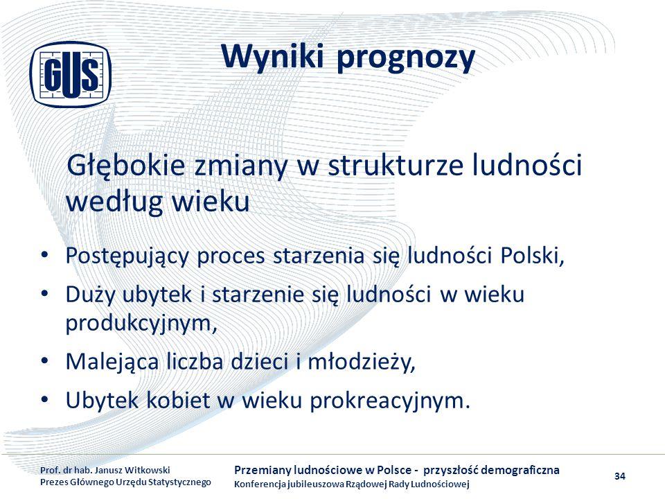 Wyniki prognozy Głębokie zmiany w strukturze ludności według wieku Postępujący proces starzenia się ludności Polski, Duży ubytek i starzenie się ludno