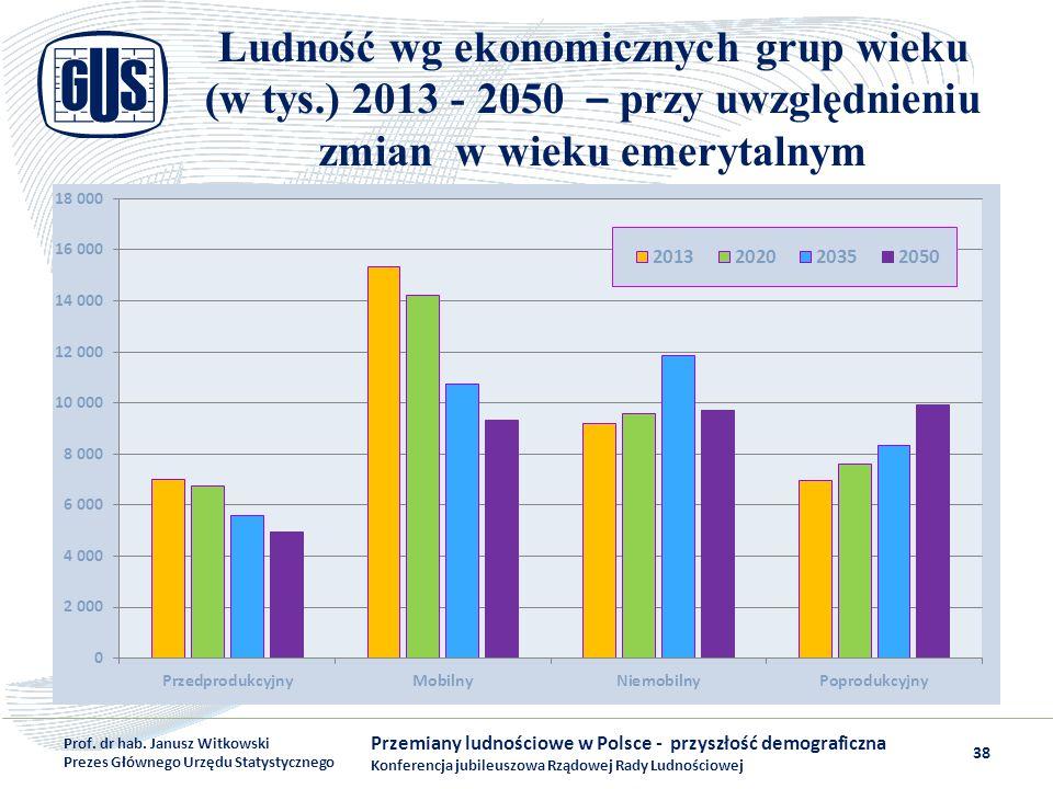 Ludność wg ekonomicznych grup wieku (w tys.) 2013 - 2050 – przy uwzględnieniu zmian w wieku emerytalnym Przemiany ludnościowe w Polsce - przyszłość de