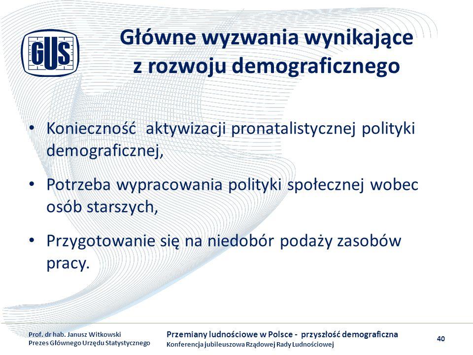 Główne wyzwania wynikające z rozwoju demograficznego Konieczność aktywizacji pronatalistycznej polityki demograficznej, Potrzeba wypracowania polityki