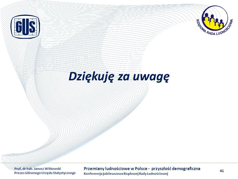 Przemiany ludnościowe w Polsce - przyszłość demograficzna Konferencja jubileuszowa Rządowej Rady Ludnościowej Prof. dr hab. Janusz Witkowski Prezes Gł