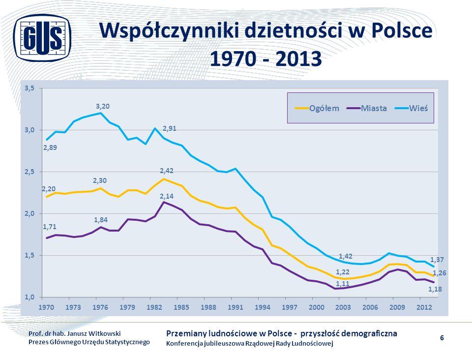 Współczynniki dzietności w Polsce 1970 - 2013 Przemiany ludnościowe w Polsce - przyszłość demograficzna Konferencja jubileuszowa Rządowej Rady Ludnośc