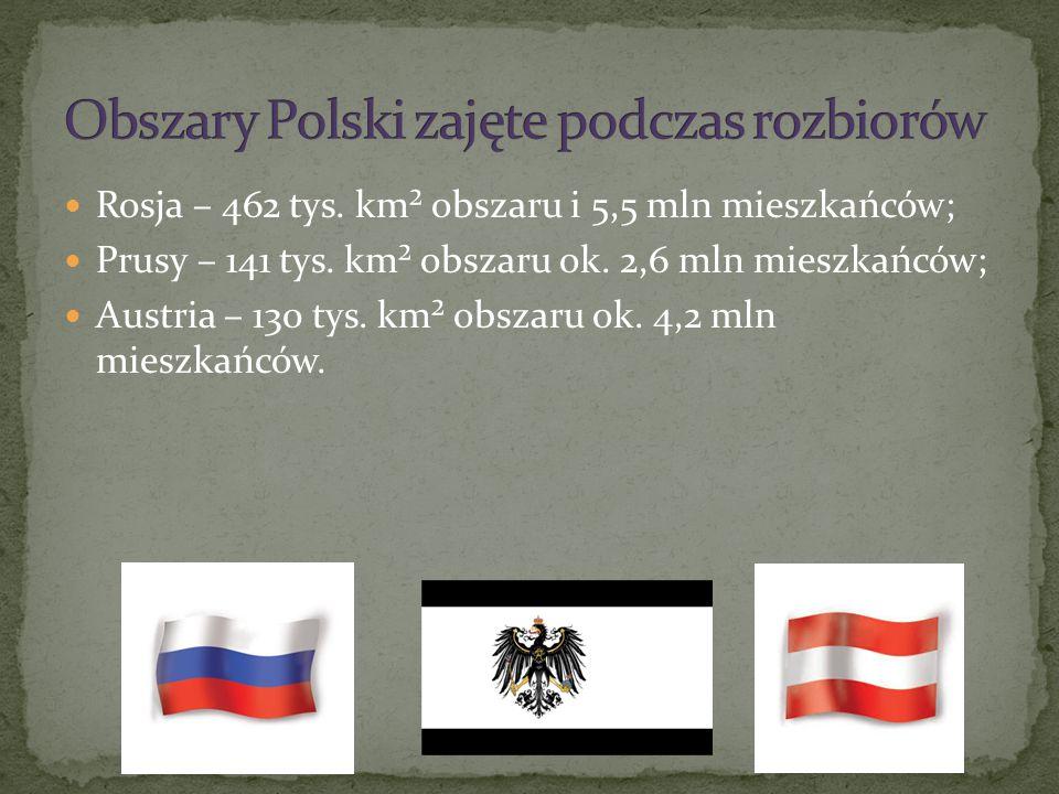 Rosja – 462 tys.km² obszaru i 5,5 mln mieszkańców; Prusy – 141 tys.