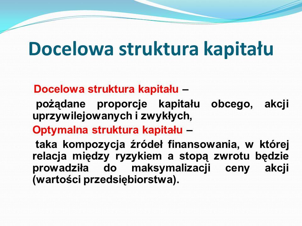 Struktura aktywów i pasywów podmiotów sekcji energii, gazu i wody w Polsce w latach 2005 -2010,% Wyszczególnienie200520062007200820092010 Aktywa trwałe78,776,982,581,478,177,9 Aktywa obrotowe21,323,117,518,621,922,1 Kapitały własne62,863,972,068,670,670,1 Zobow.