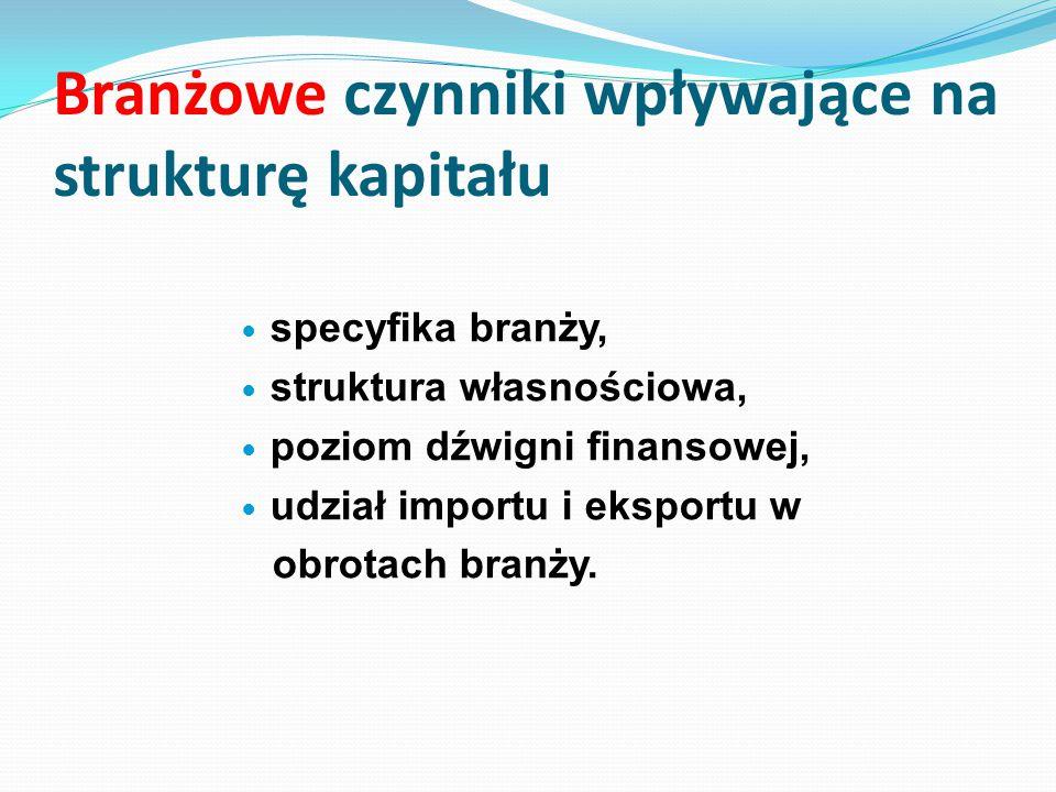 Branżowe czynniki wpływające na strukturę kapitału specyfika branży, struktura własnościowa, poziom dźwigni finansowej, udział importu i eksportu w ob