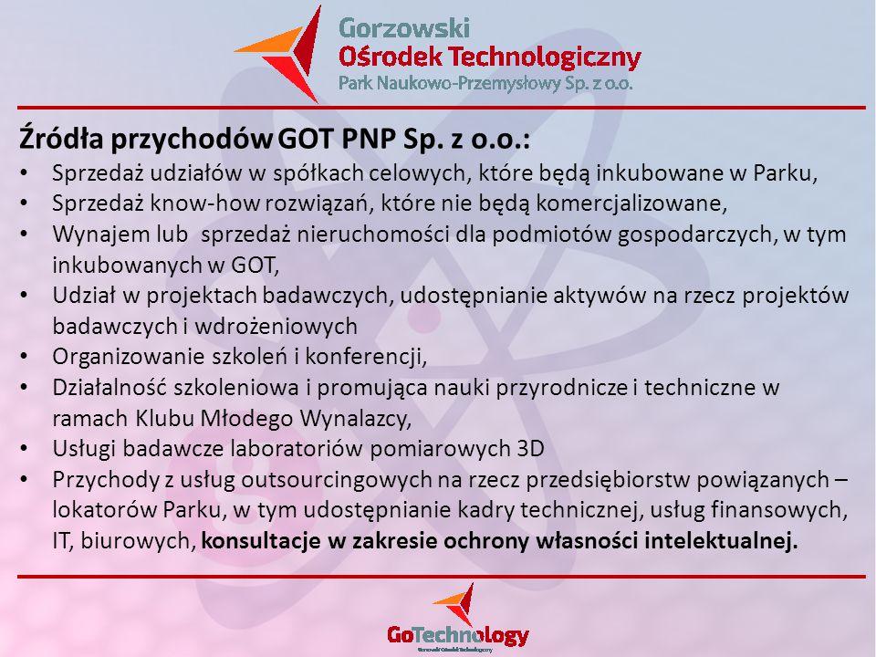 Źródła przychodów GOT PNP Sp. z o.o.: Sprzedaż udziałów w spółkach celowych, które będą inkubowane w Parku, Sprzedaż know-how rozwiązań, które nie będ