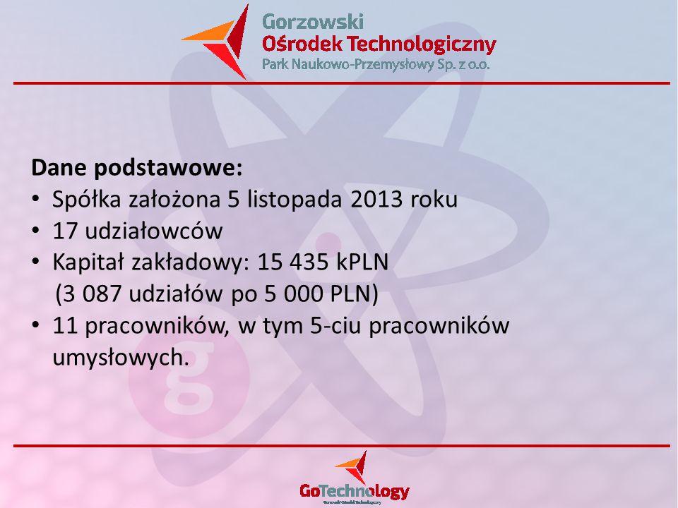 Dane podstawowe: Spółka założona 5 listopada 2013 roku 17 udziałowców Kapitał zakładowy: 15 435 kPLN (3 087 udziałów po 5 000 PLN) 11 pracowników, w tym 5-ciu pracowników umysłowych.