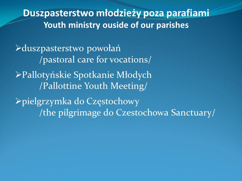 SŁUŻBA LITURGICZNA /ALTAR BOYS/ Szczecin /dzień skupienia - the focus day for altar boys/