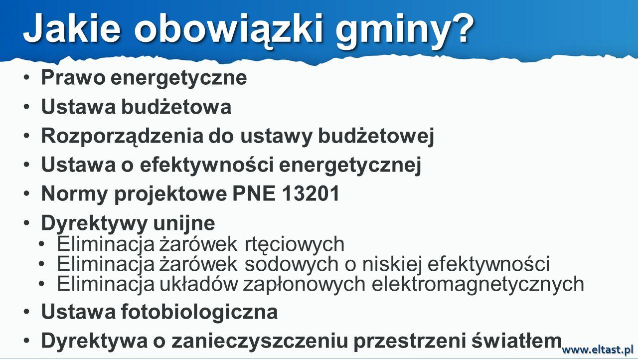 www.eltast.pl Prawo energetyczne Ustawa budżetowa Rozporządzenia do ustawy budżetowej Ustawa o efektywności energetycznej Normy projektowe PNE 13201 D
