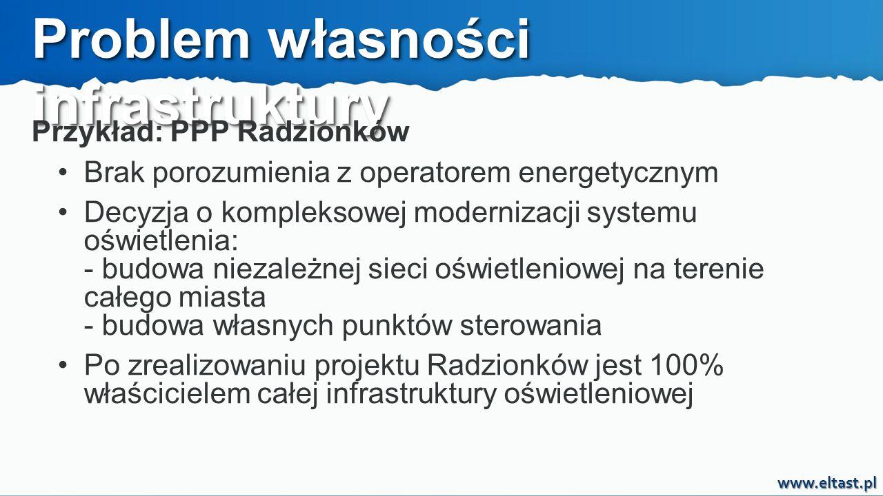 www.eltast.pl Problem własności infrastruktury Przykład: PPP Radzionków Brak porozumienia z operatorem energetycznym Decyzja o kompleksowej modernizac