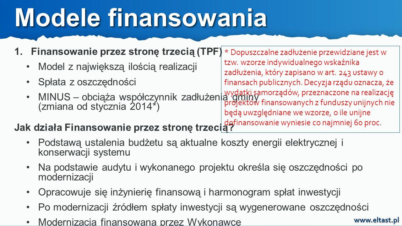 www.eltast.pl 1. Finansowanie przez stronę trzecią (TPF) Model z największą ilością realizacji Spłata z oszczędności MINUS – obciąża współczynnik zadł