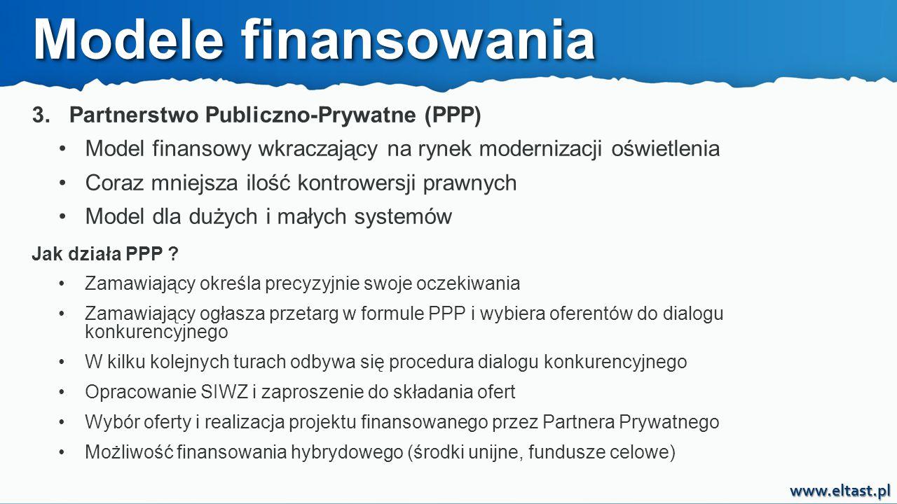 www.eltast.pl 3. Partnerstwo Publiczno-Prywatne (PPP) Model finansowy wkraczający na rynek modernizacji oświetlenia Coraz mniejsza ilość kontrowersji