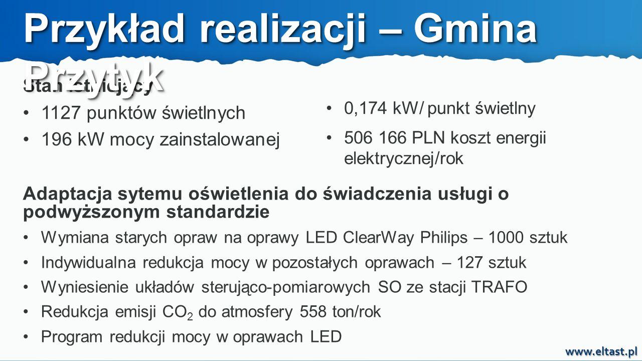 www.eltast.pl Stan istniejący 1127 punktów świetlnych 196 kW mocy zainstalowanej Przykład realizacji – Gmina Przytyk Adaptacja sytemu oświetlenia do ś