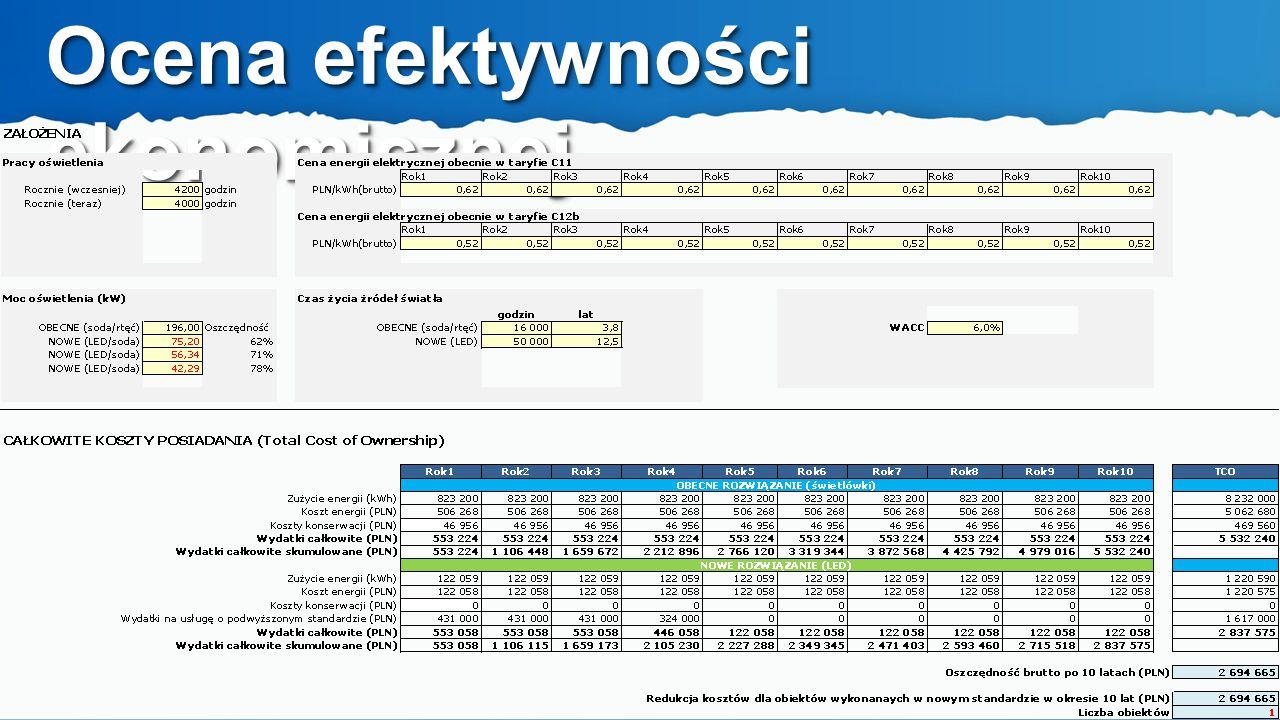 Ocena efektywności ekonomicznej