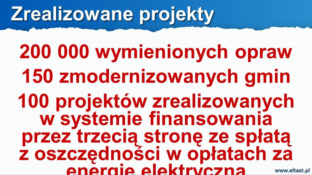 www.eltast.pl 200 000 wymienionych opraw 150 zmodernizowanych gmin 100 projektów zrealizowanych w systemie finansowania przez trzecią stronę ze spłatą