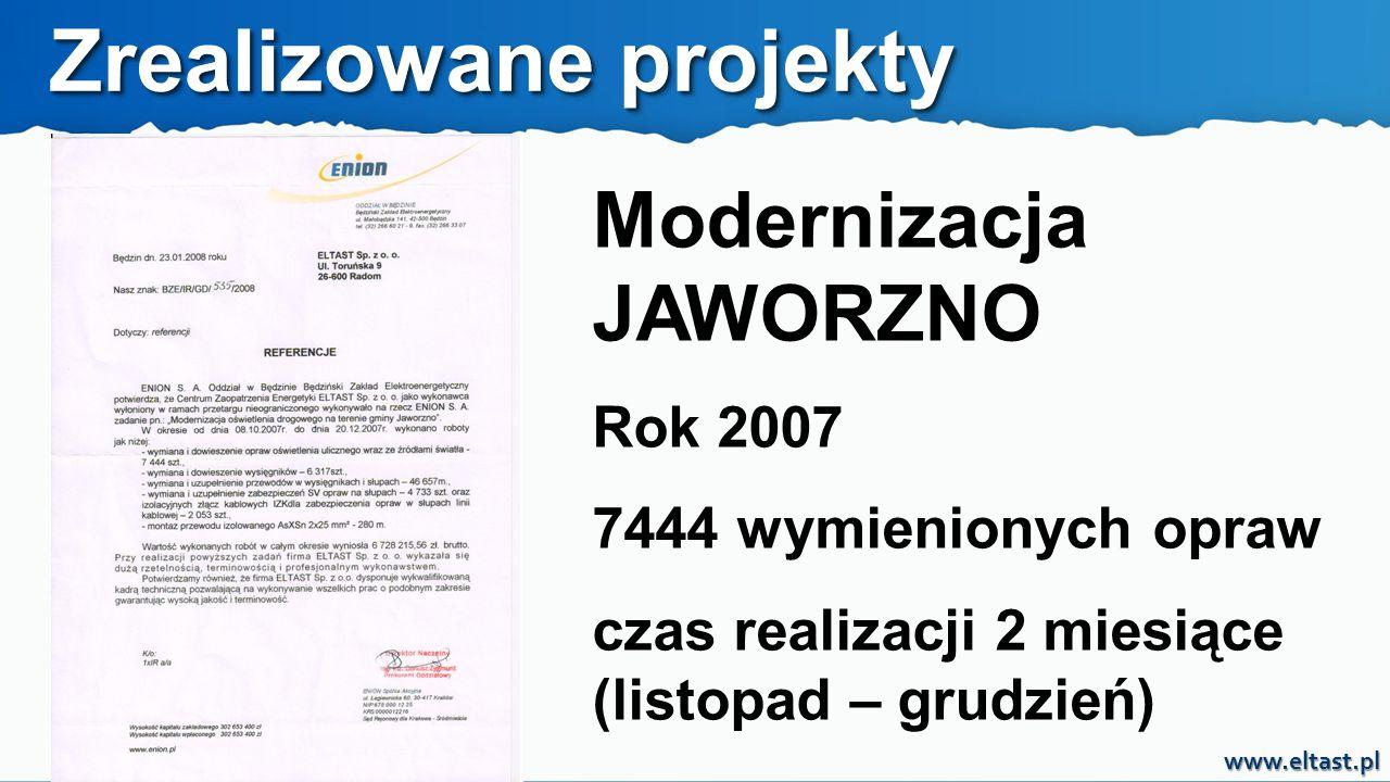 www.eltast.pl Modernizacja JAWORZNO Rok 2007 7444 wymienionych opraw czas realizacji 2 miesiące (listopad – grudzień) Zrealizowane projekty