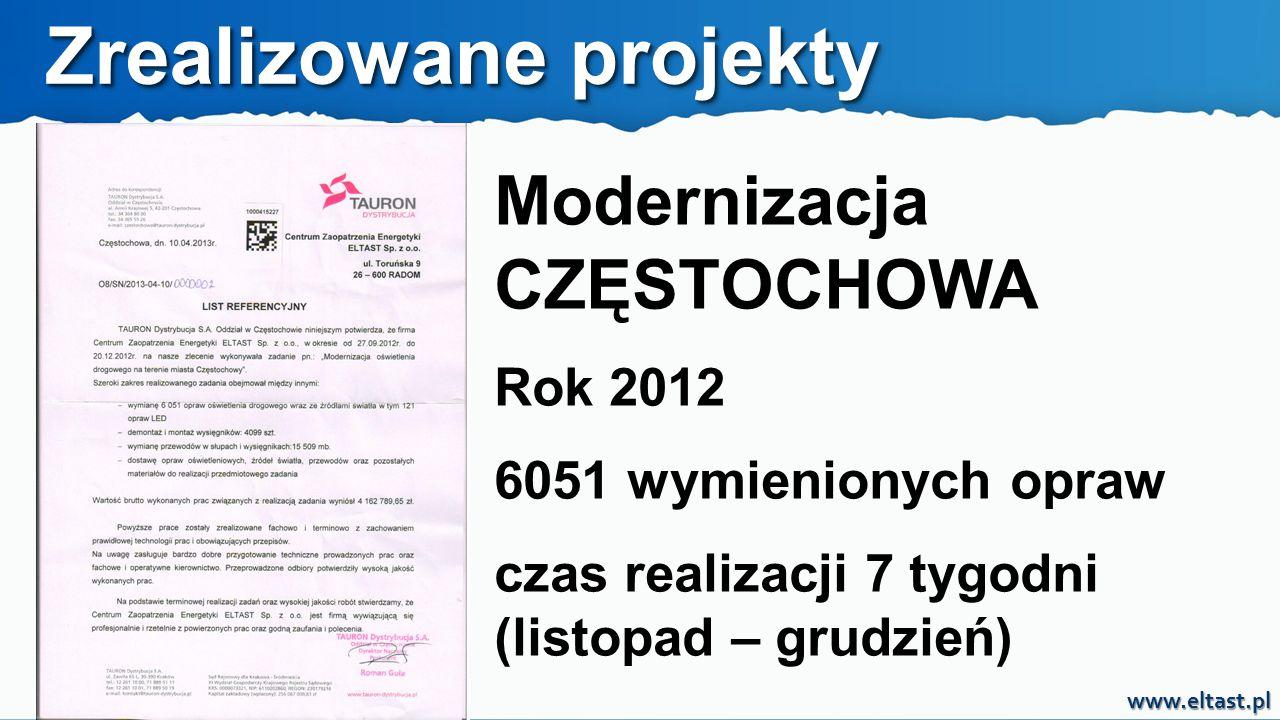 www.eltast.pl MODERNIZACJA OŚWIETLENIA ULICZNEGO JEST ŁATWA, PRZYJEMNA, NIC NIE KOSZTUJE A GMINA MOŻE NA NIEJ DOBRZE ZAROBIĆ !.