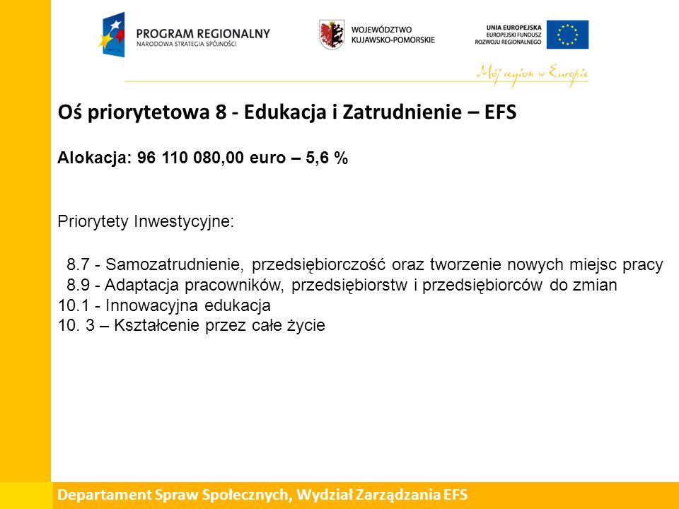 Departament Spraw Społecznych, Wydział Zarządzania EFS Oś priorytetowa 8 - Edukacja i Zatrudnienie – EFS Alokacja: 96 110 080,00 euro – 5,6 % Priorytety Inwestycyjne: 8.7 - Samozatrudnienie, przedsiębiorczość oraz tworzenie nowych miejsc pracy 8.9 - Adaptacja pracowników, przedsiębiorstw i przedsiębiorców do zmian 10.1 - Innowacyjna edukacja 10.